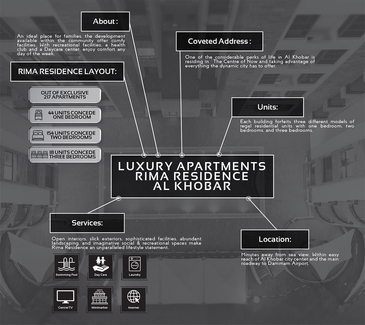 Apartments for Rent in Al Khobar - Rent a Flat in Al Khobar   Rima Residence
